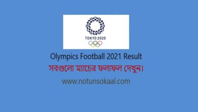 Olympic Football Result 2021